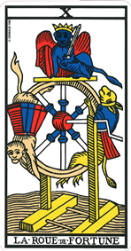 Carte de tarot La Roue de la Fortune